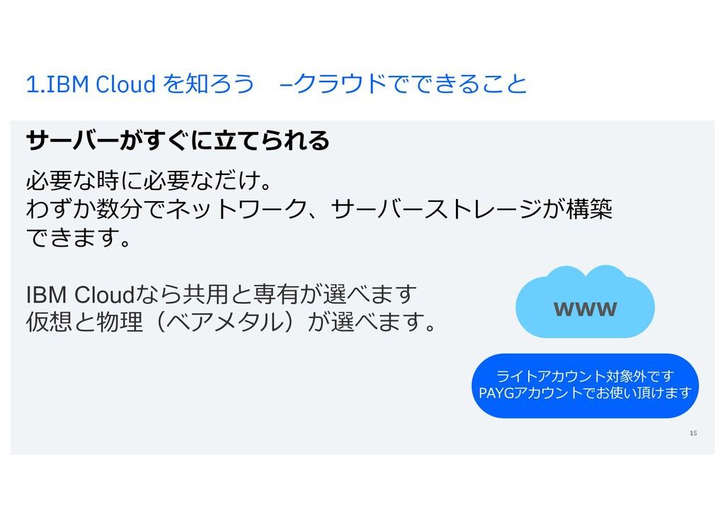 1.IBM Cloud を知ろう –クラウドでできること サーバーがすぐに⽴てられる 15 必...