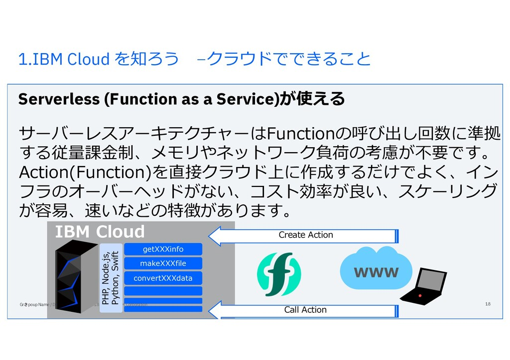 1.IBM Cloud を知ろう –クラウドでできること Serverless (Functi...