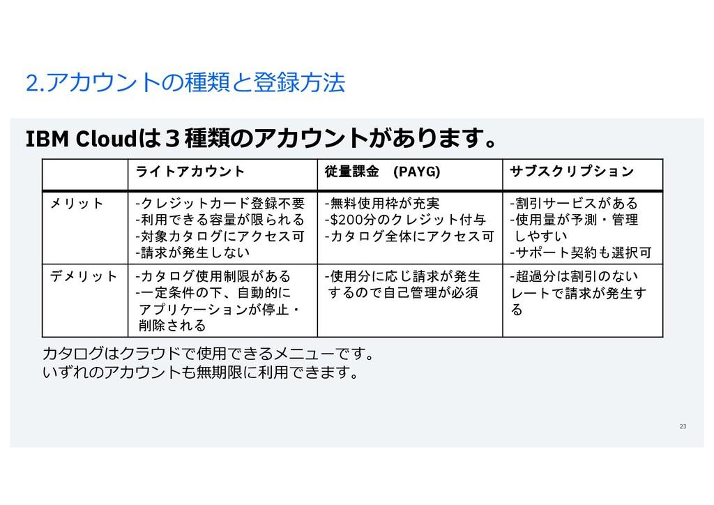 2.アカウントの種類と登録⽅法 IBM Cloudは3種類のアカウントがあります。 23 ライ...