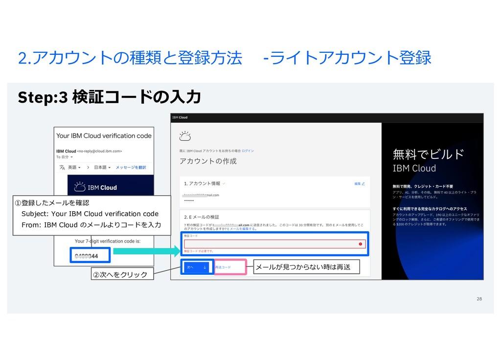 2.アカウントの種類と登録⽅法 -ライトアカウント登録 Step:3 検証コードの⼊⼒ 28 ...