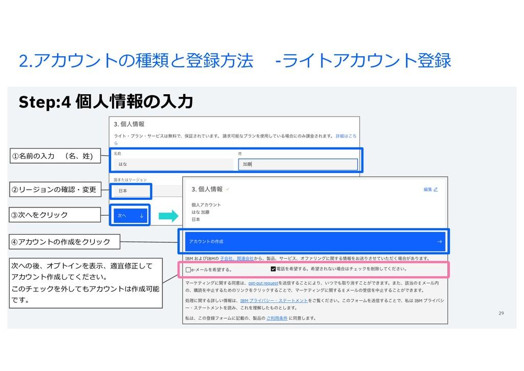 2.アカウントの種類と登録⽅法 -ライトアカウント登録 Step:4 個⼈情報の⼊⼒ 29 ①...
