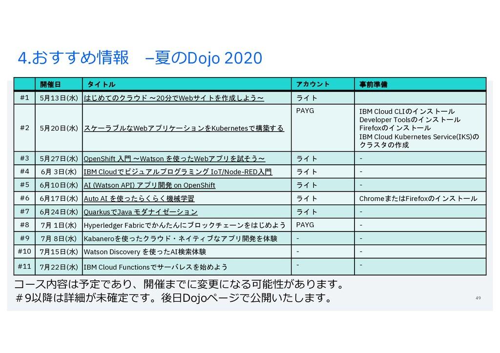 4.おすすめ情報 –夏のDojo 2020 49 開催日 タイトル アカウント 事前準備 #1...