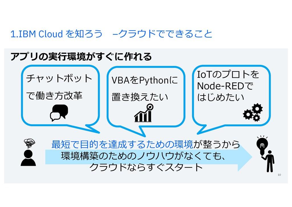 1.IBM Cloud を知ろう –クラウドでできること アプリの実⾏環境がすぐに作れる 10...