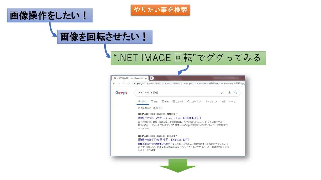 """画像操作をしたい! 画像を回転させたい! """".NET IMAGE 回転""""でググってみる やりた..."""