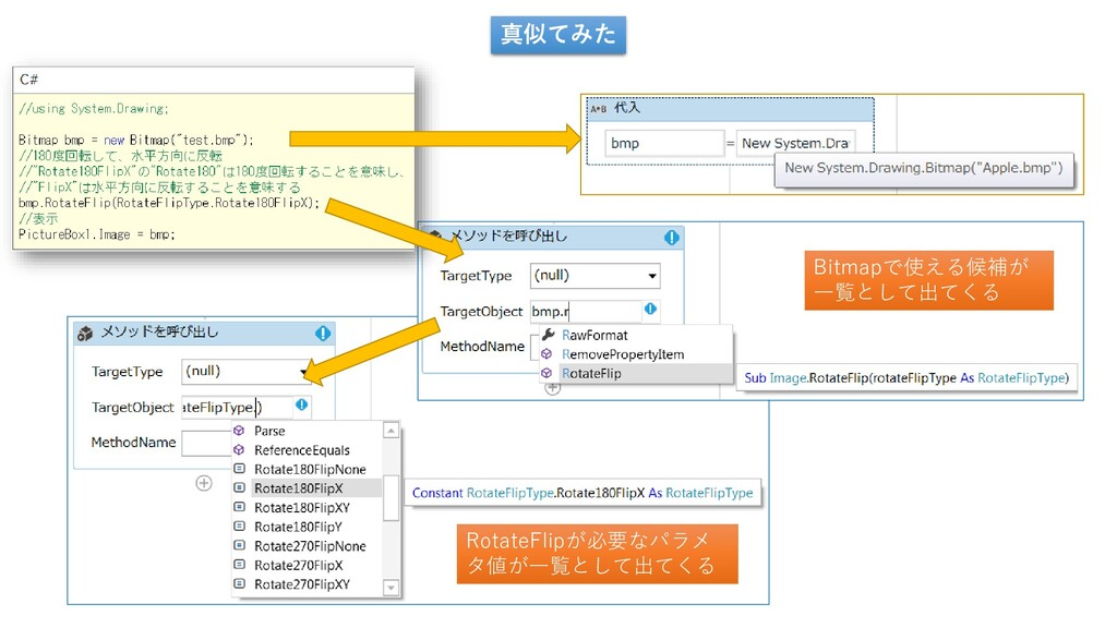 Bitmapで使える候補が 一覧として出てくる RotateFlipが必要なパラメ タ値が一覧...
