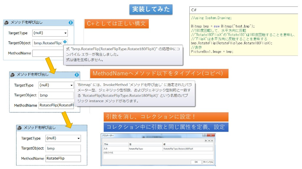 C+としては正しい構文 MethodNameへメソッド以下をタイプイン(コピペ) コレクション...