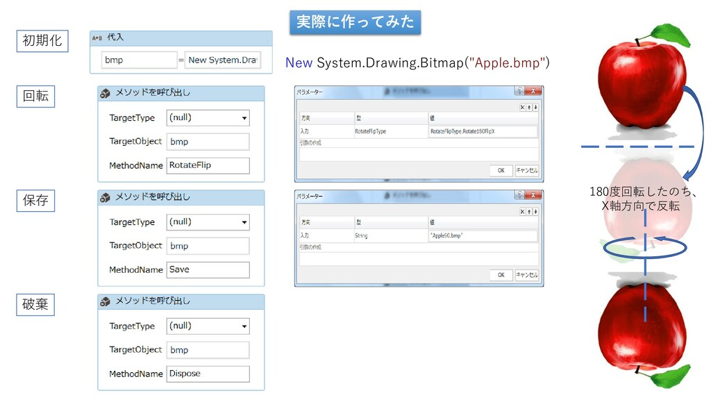 "New System.Drawing.Bitmap(""Apple.bmp"") RotateFl..."