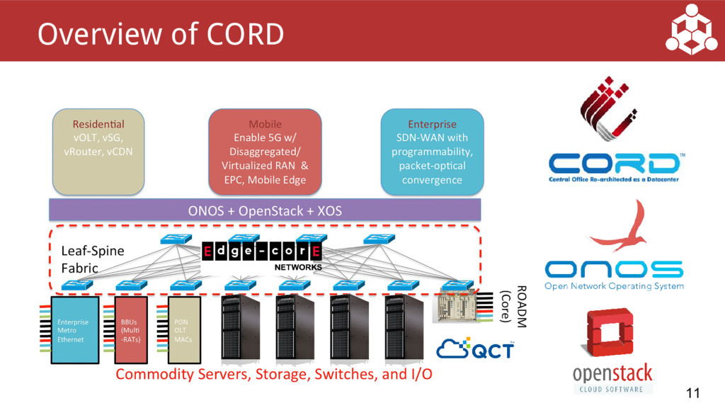 11 Overview of CORD