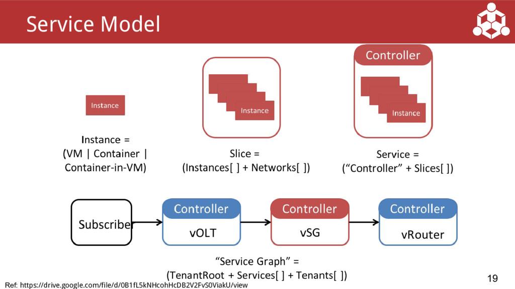 19 Service Model Ref: https://drive.google.com/...