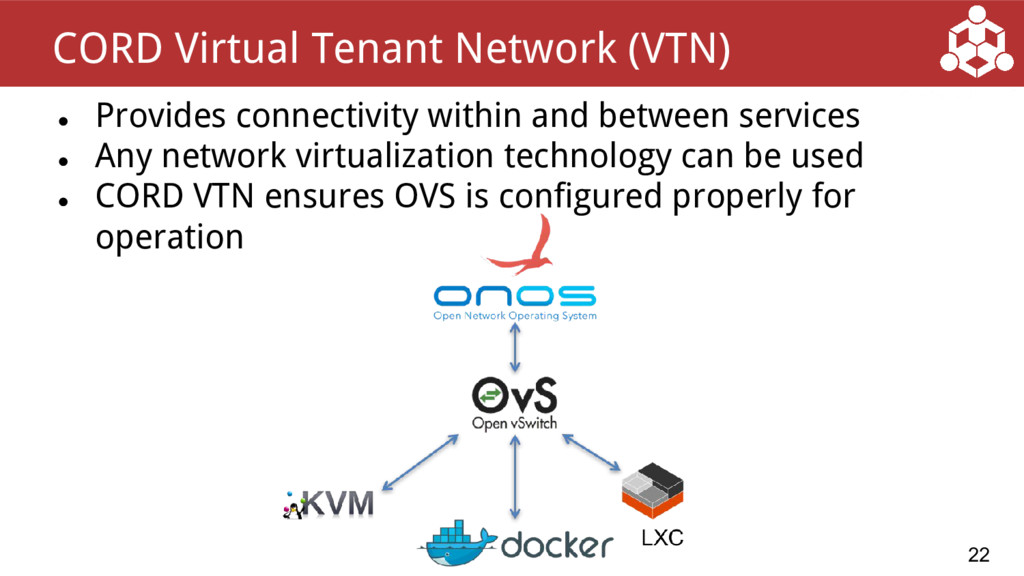 ● Provides connectivity within and between serv...