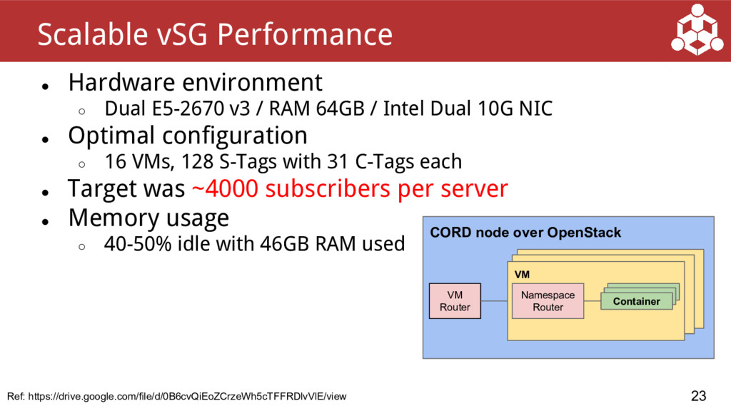● Hardware environment ○ Dual E5-2670 v3 / RAM ...