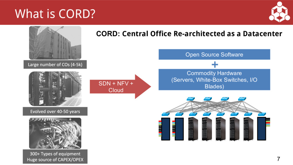 7 What is CORD? SDN + NFV + Cloud Open Source S...