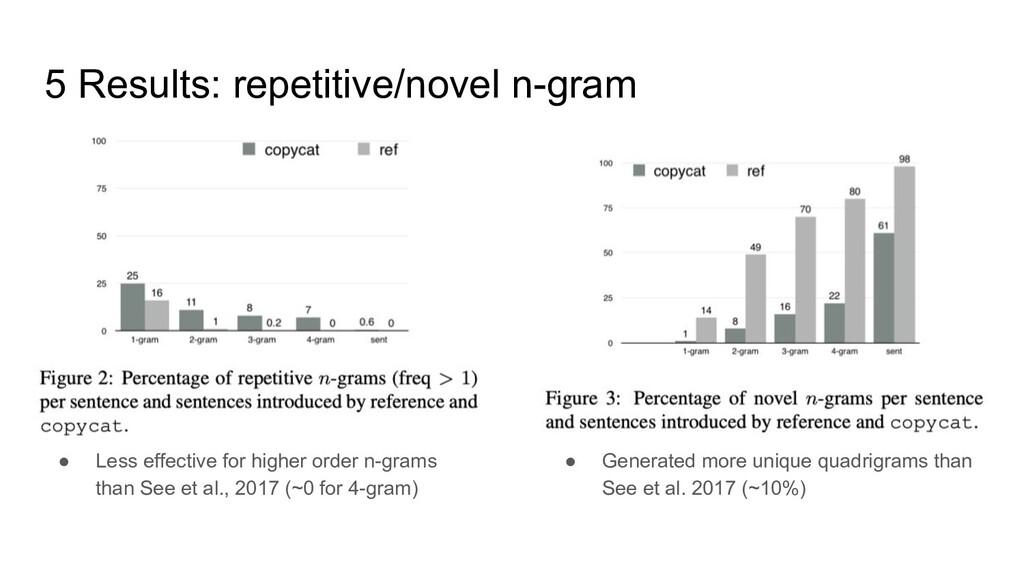 5 Results: repetitive/novel n-gram ● Less effec...