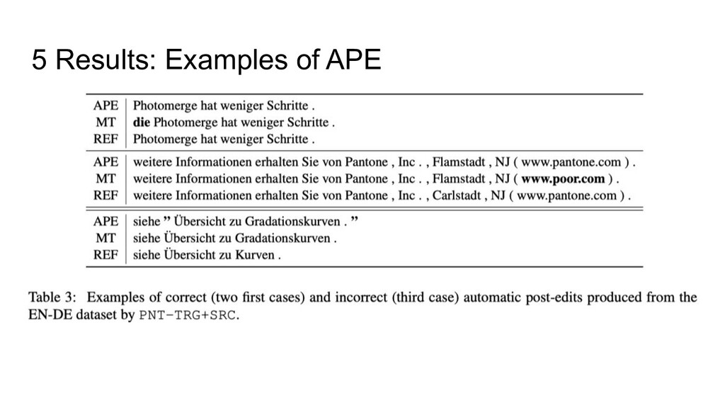5 Results: Examples of APE