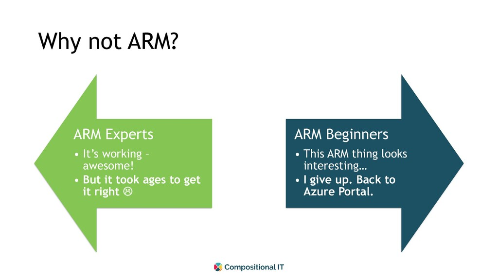 Why not ARM? ARM Experts • It's working – aweso...