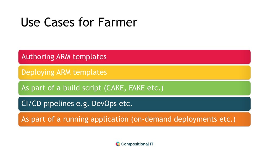 Use Cases for Farmer Authoring ARM templates De...