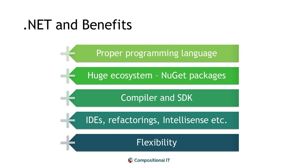 .NET and Benefits Proper programming language H...