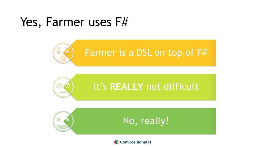 Yes, Farmer uses F# Farmer is a DSL on top of F...