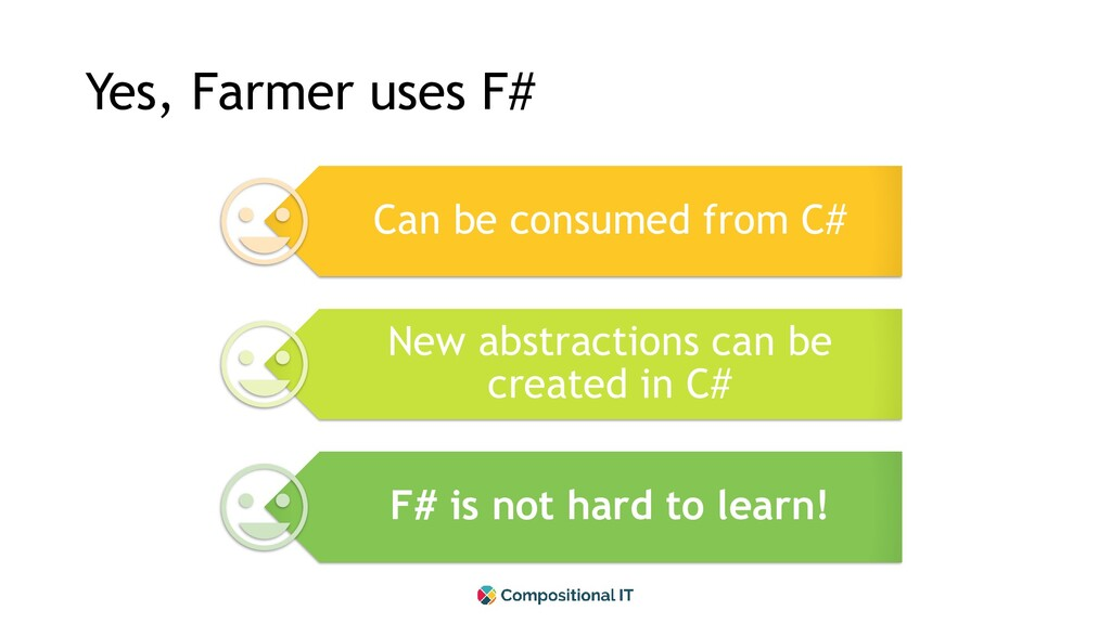 Yes, Farmer uses F# Can be consumed from C# New...