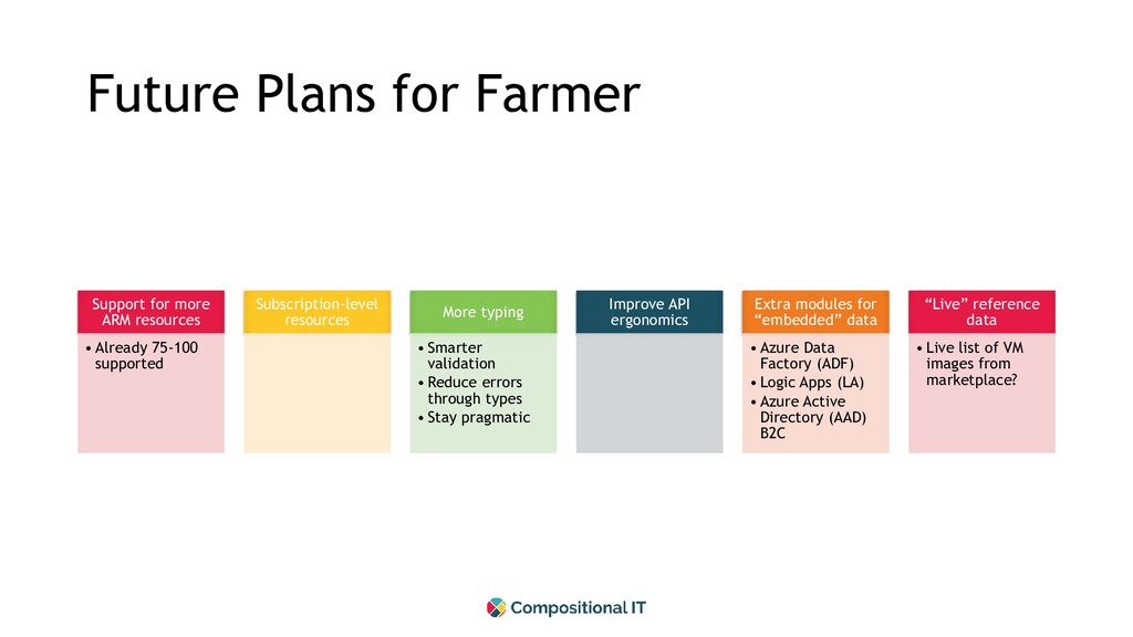 Future Plans for Farmer Support for more ARM re...