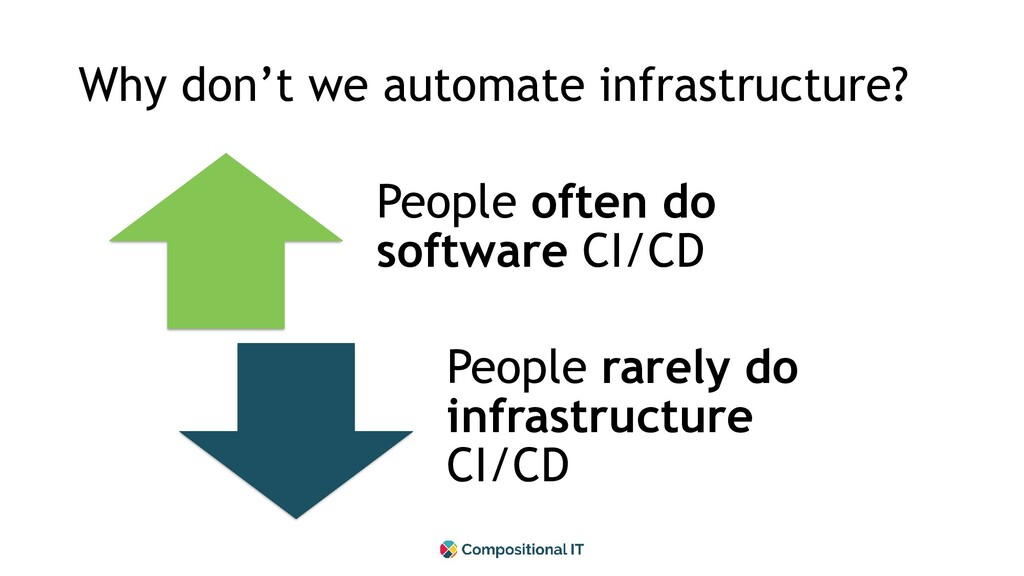 Why don't we automate infrastructure? People of...