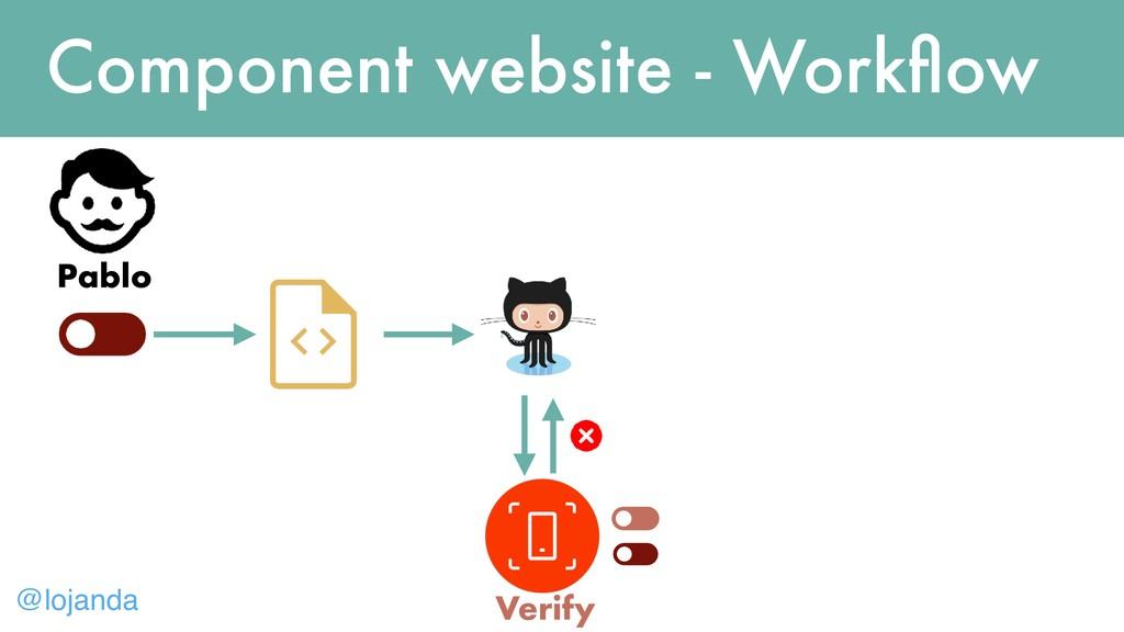 @lojanda Component website - Workflow Pablo Veri...