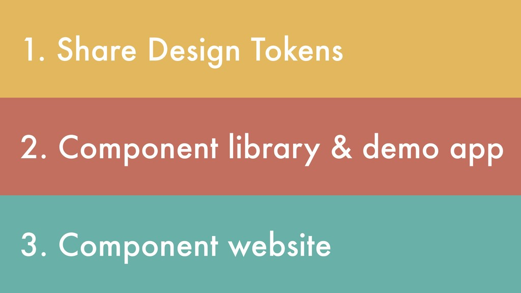 1. Share Design Tokens 2. Component library & d...