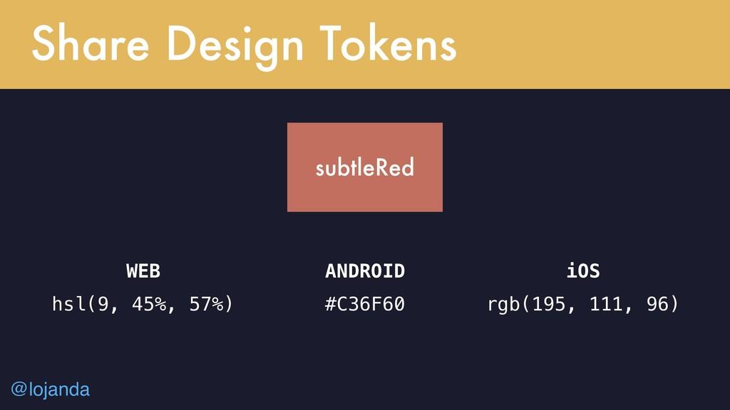 @lojanda Share Design Tokens WEB hsl(9, 45%, 57...