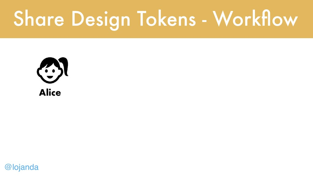 @lojanda Share Design Tokens - Workflow Alice