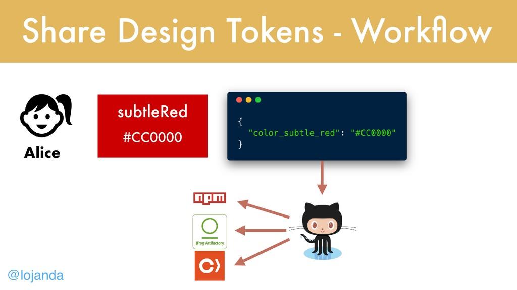 @lojanda Share Design Tokens - Workflow subtleRe...