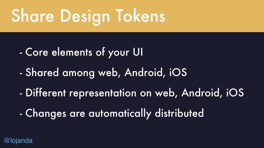 @lojanda Share Design Tokens - Core elements of...