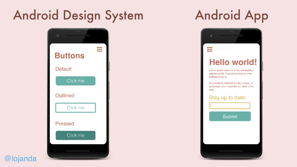 @lojanda Android App Android Design System