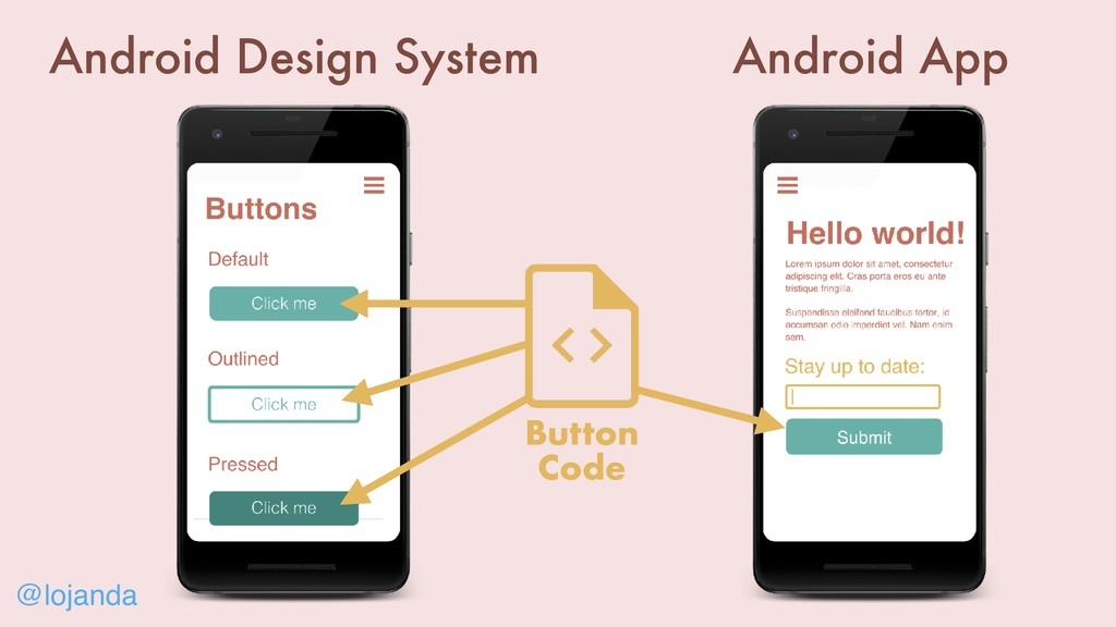 @lojanda Android App Button Code Android Design...