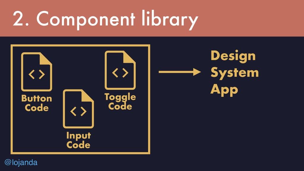 @lojanda 2. Component library Design System App...