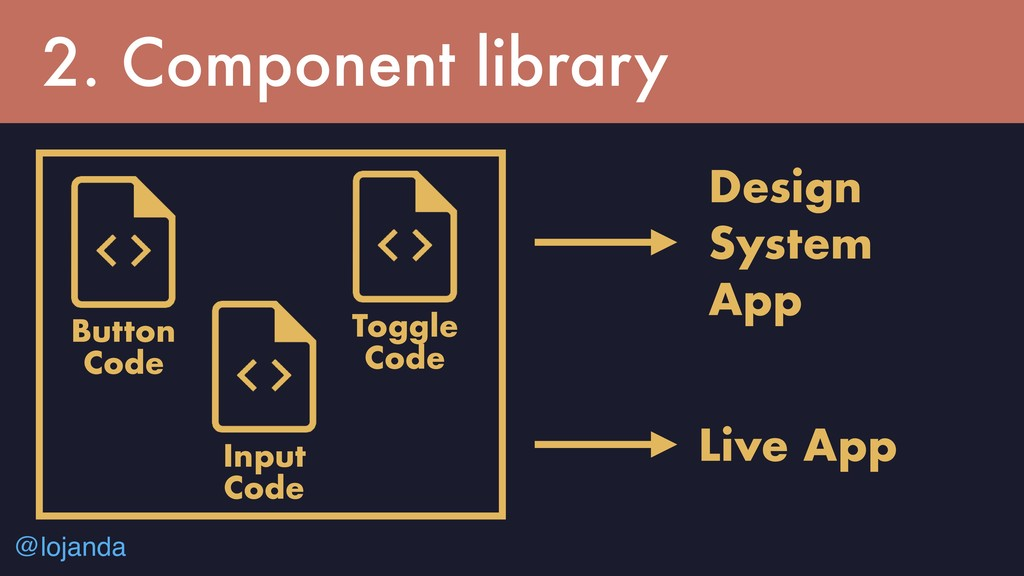 @lojanda 2. Component library Live App Button C...