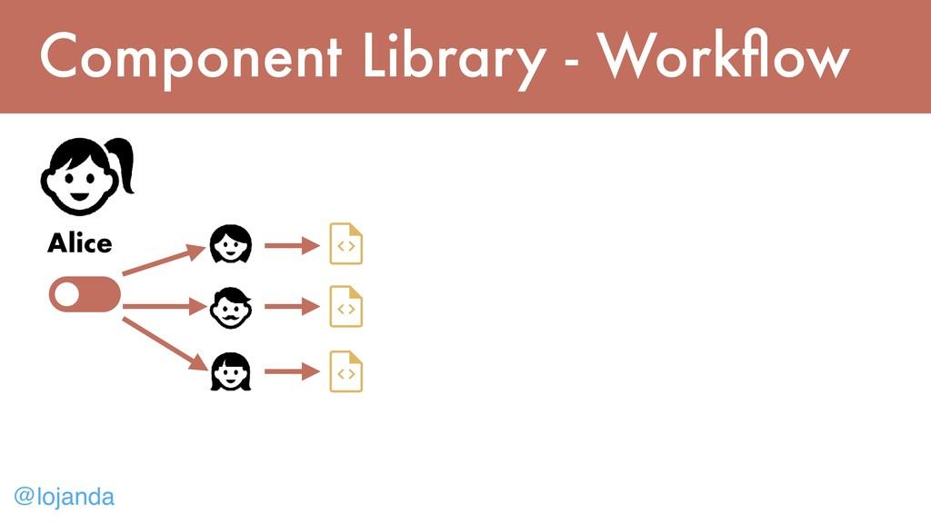 @lojanda Component Library - Workflow Alice