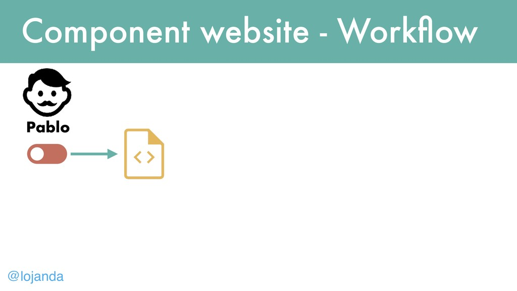 @lojanda Component website - Workflow Pablo