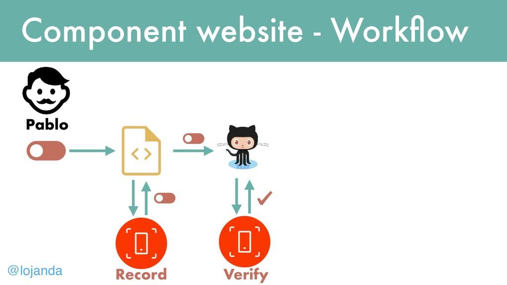 @lojanda Component website - Workflow Record Pab...