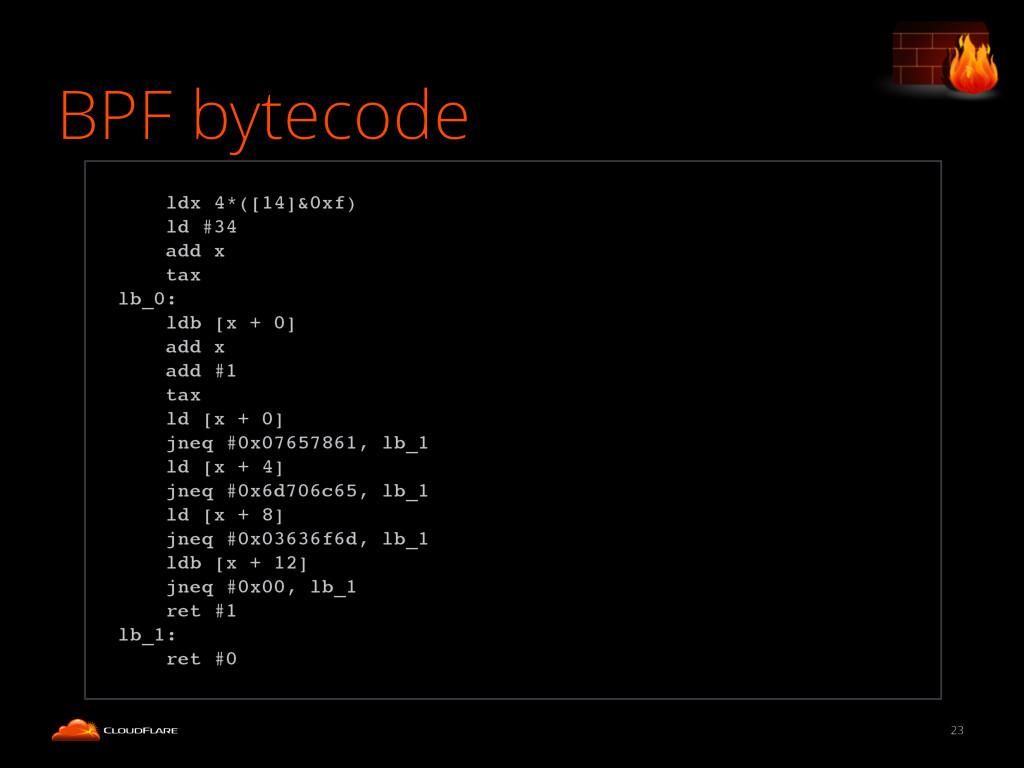 BPF bytecode 23 ! ldx 4*([14]&0xf)! ld #34! add...