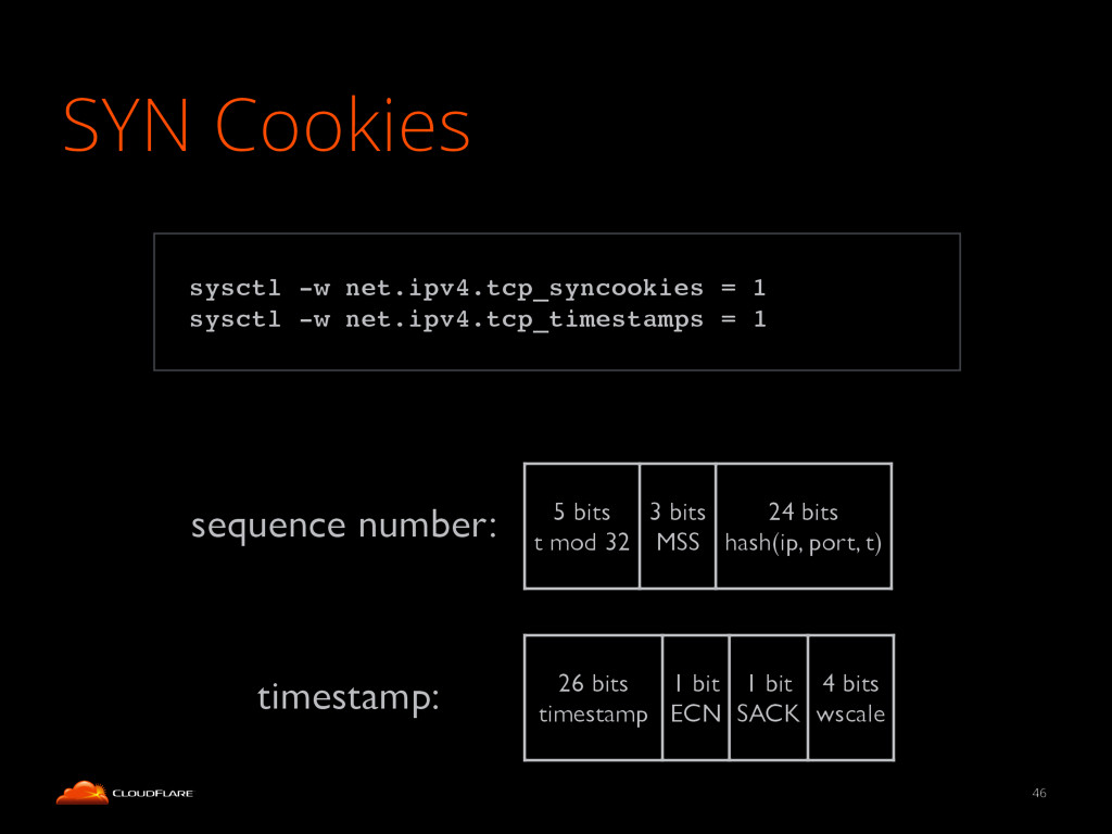 SYN Cookies 46 5 bits t mod 32 3 bits MSS 24 bi...