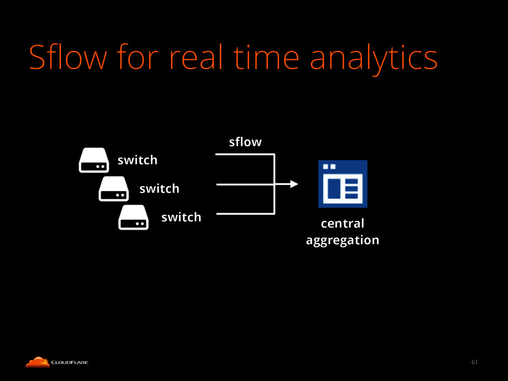 Sflow for real time analytics 61 sflow central ag...