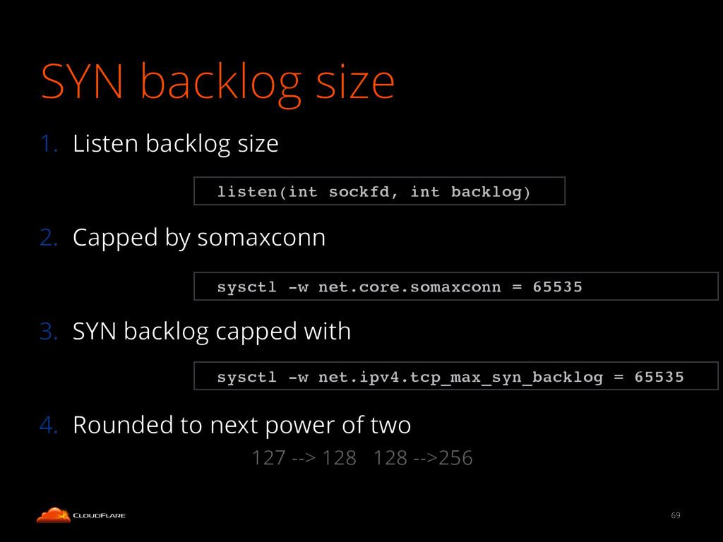 SYN backlog size 1. Listen backlog size ! 2. Ca...