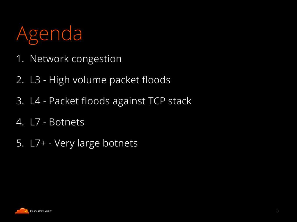 Agenda 1. Network congestion 2. L3 - High volum...