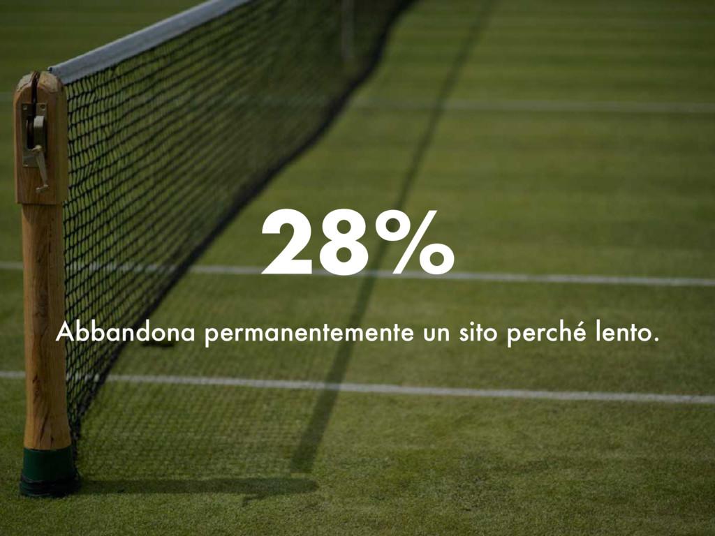 28% Abbandona permanentemente un sito perché le...