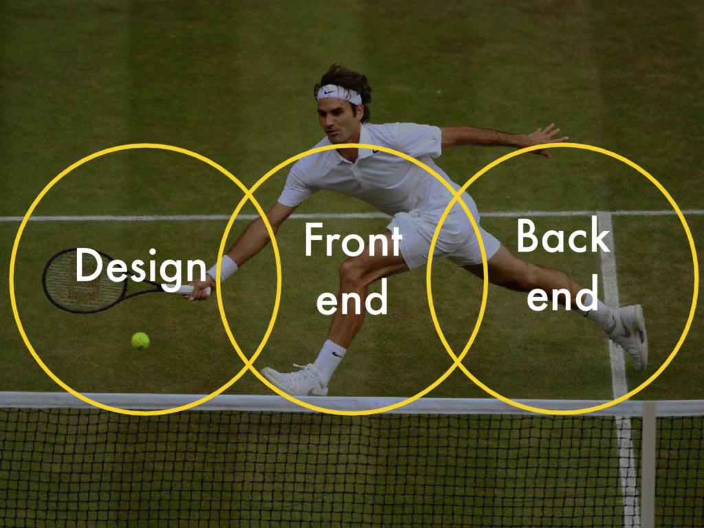 Front end Design Back end