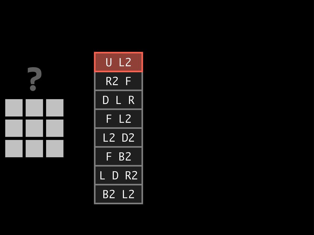 U L2 R2 F D L R F L2 L2 D2 F B2 L D R2 B2 L2 ?