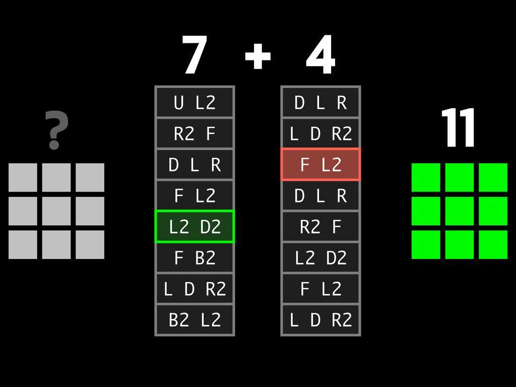 ? D L R L D R2 F L2 D L R R2 F L2 D2 F L2 L D R...