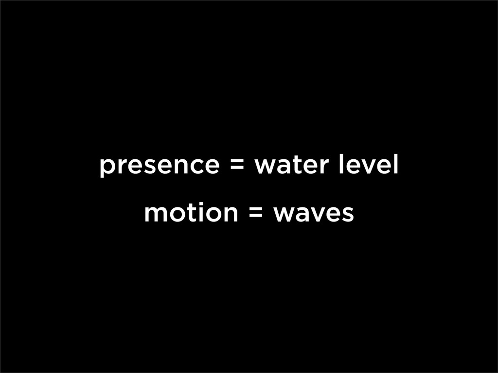 presence = water level motion = waves