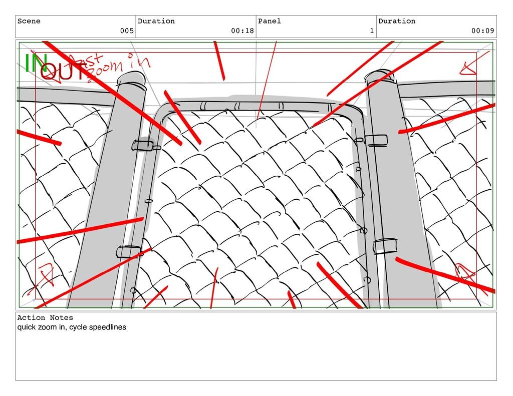 Scene 005 Duration 00:18 Panel 1 Duration 00:09...