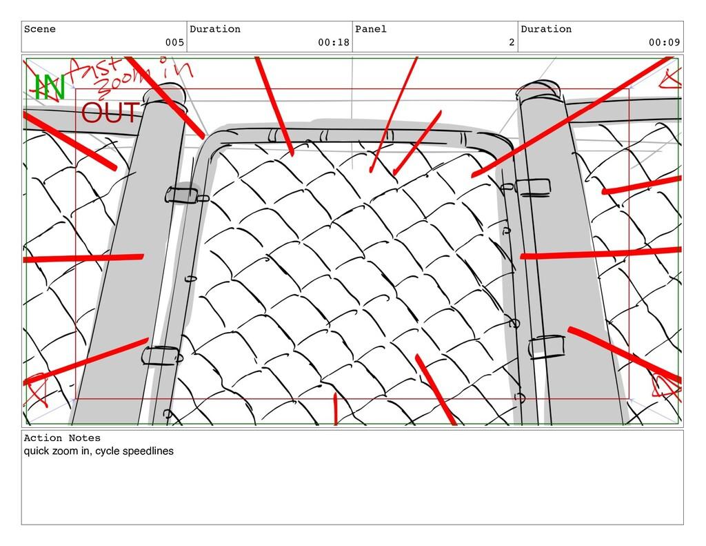 Scene 005 Duration 00:18 Panel 2 Duration 00:09...